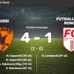 Russi – Futball Cava Ronco 4-1